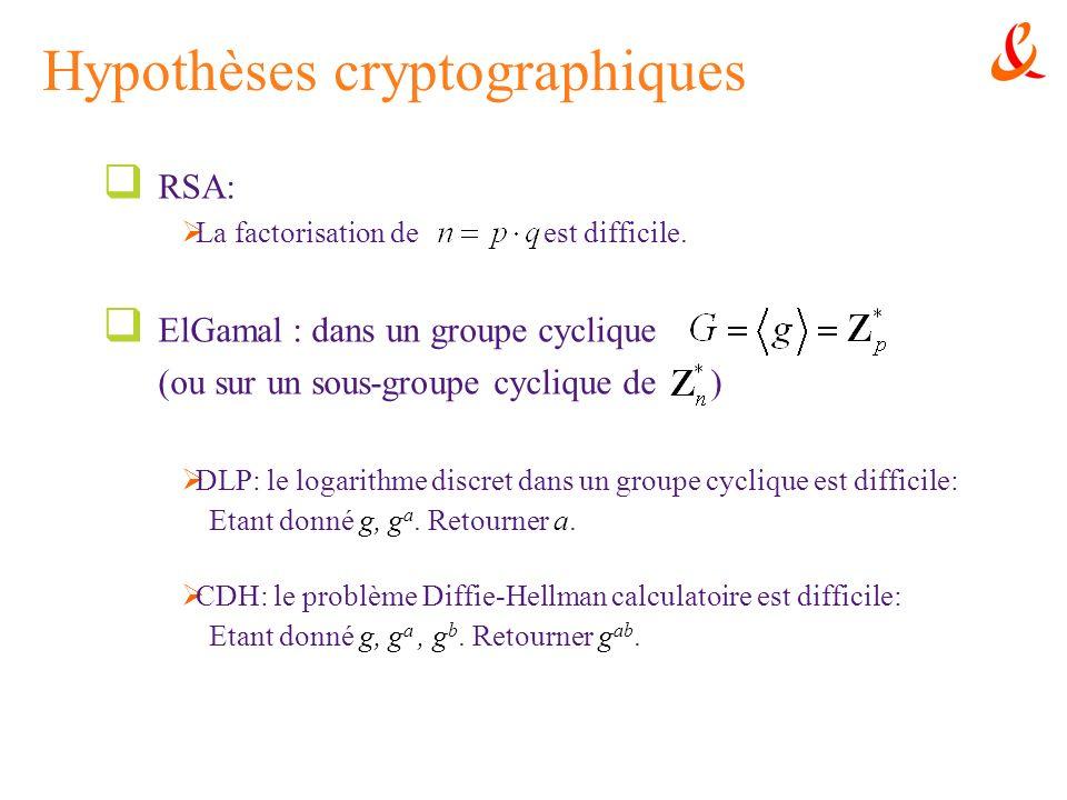 Hypothèses cryptographiques RSA: La factorisation de est difficile. ElGamal : dans un groupe cyclique (ou sur un sous-groupe cyclique de ) DLP: le log