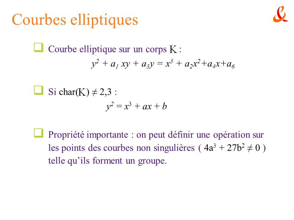 Courbes elliptiques Courbe elliptique sur un corps : y 2 + a 1 xy + a 3 y = x 3 + a 2 x 2 +a 4 x+a 6 Si char( ) 2,3 : y 2 = x 3 + ax + b Propriété imp
