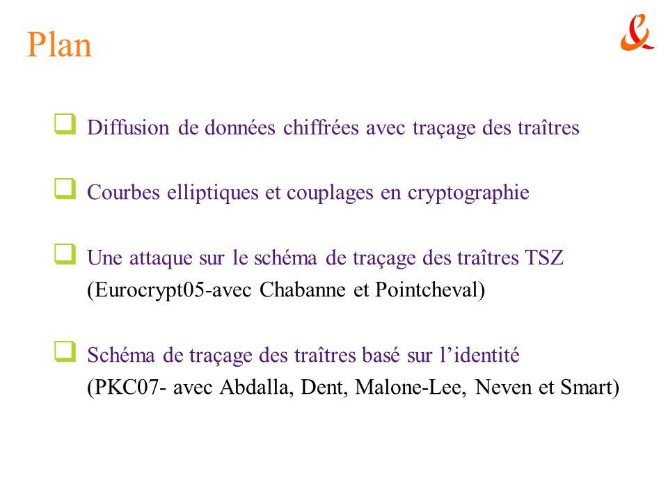 Chiffrement basé sur lidentité de Waters Centre : G 1, G 2, G T dordre q Clé secrète: Z q Clé publique: g G 1, g 1 =g, g 2 G 2, Un vecteur publique U = ( u 0, u 1, … u n ) G 2 n+1 Pour ID {0,1} n : ( j ID si ID[j] = 1 ) Exemple: H(ID = 01101) = u 0 u 2 u 3 u 5 e : G 1 × G 2 G T
