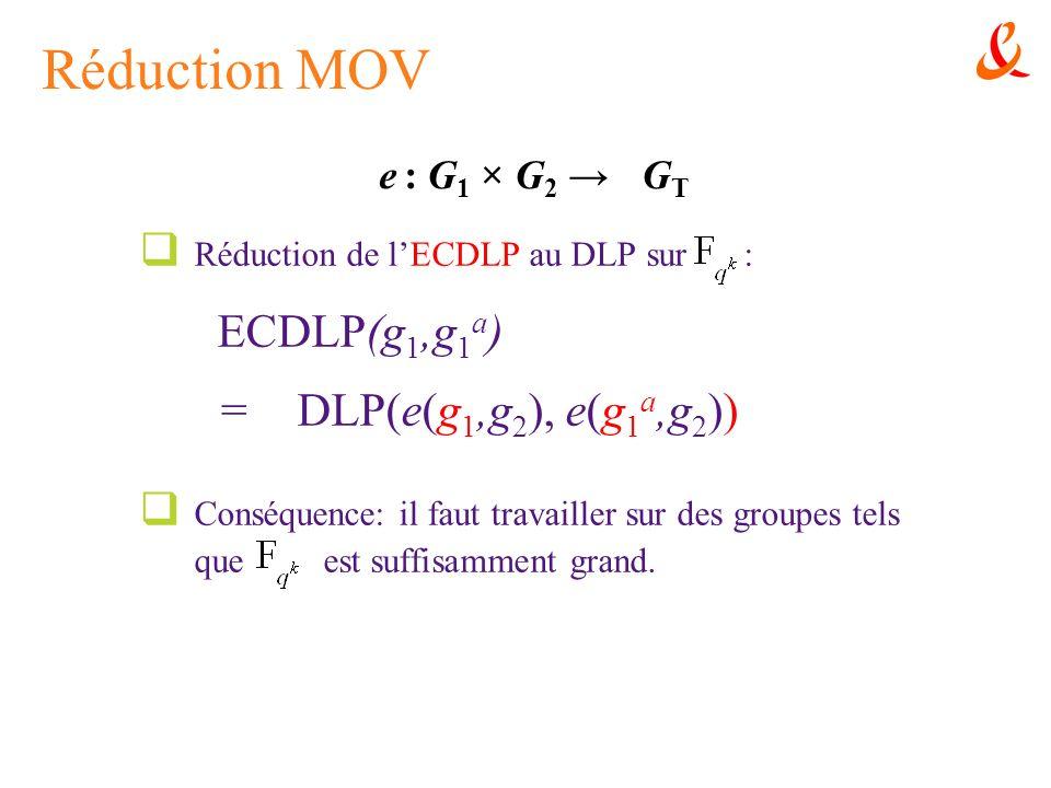 Réduction MOV Réduction de lECDLP au DLP sur : ECDLP(g 1,g 1 a ) =DLP(e(g 1,g 2 ), e(g 1 a,g 2 )) Conséquence: il faut travailler sur des groupes tels