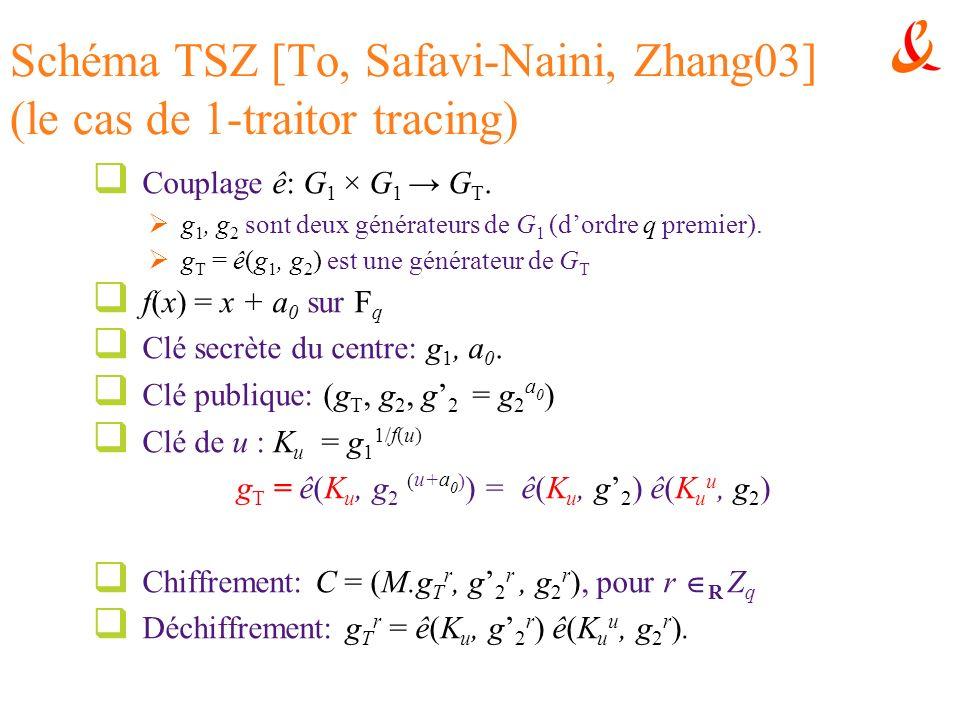 Schéma TSZ [To, Safavi-Naini, Zhang03] (le cas de 1-traitor tracing) Couplage ê: G 1 × G 1 G T. g 1, g 2 sont deux générateurs de G 1 (dordre q premie
