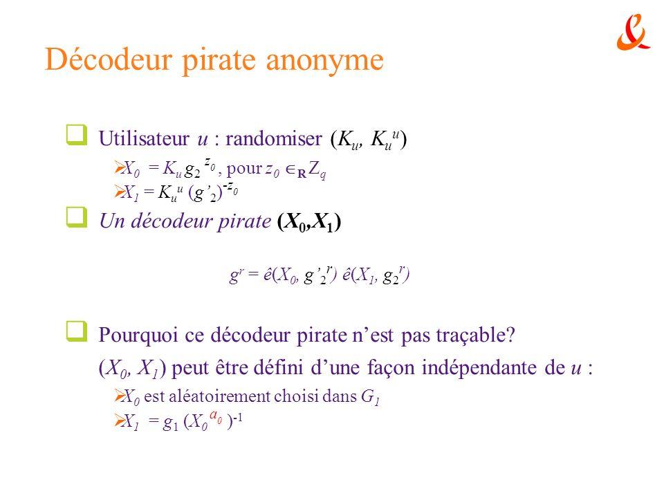 Décodeur pirate anonyme Utilisateur u : randomiser (K u, K u u ) X 0 = K u g 2 z 0, pour z 0 R Z q X 1 = K u u (g 2 ) -z 0 Un décodeur pirate (X 0,X 1