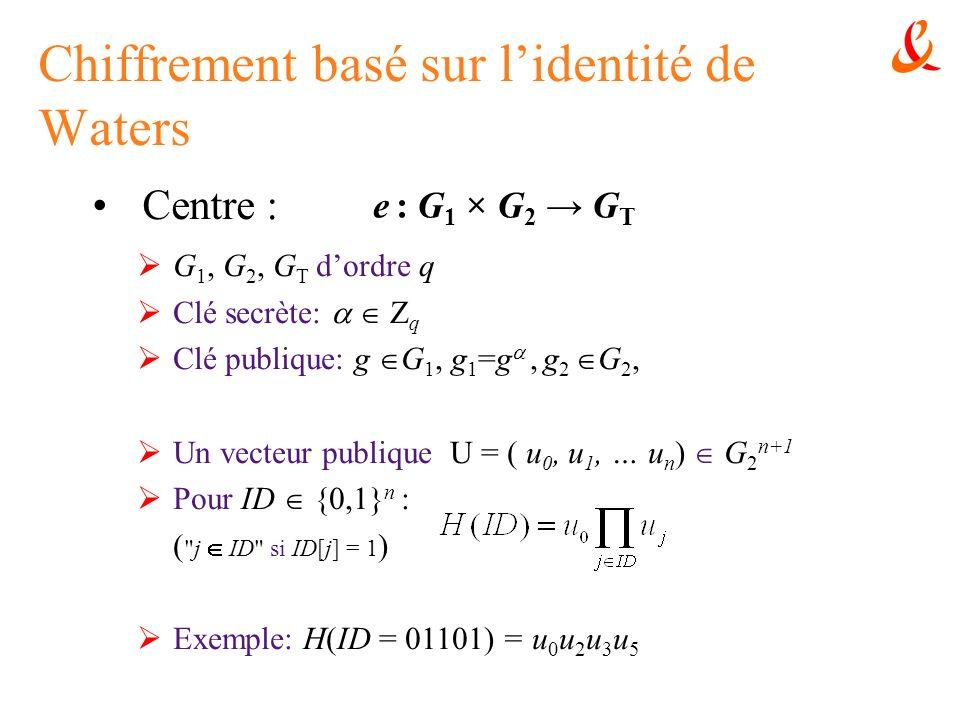Chiffrement basé sur lidentité de Waters Centre : G 1, G 2, G T dordre q Clé secrète: Z q Clé publique: g G 1, g 1 =g, g 2 G 2, Un vecteur publique U