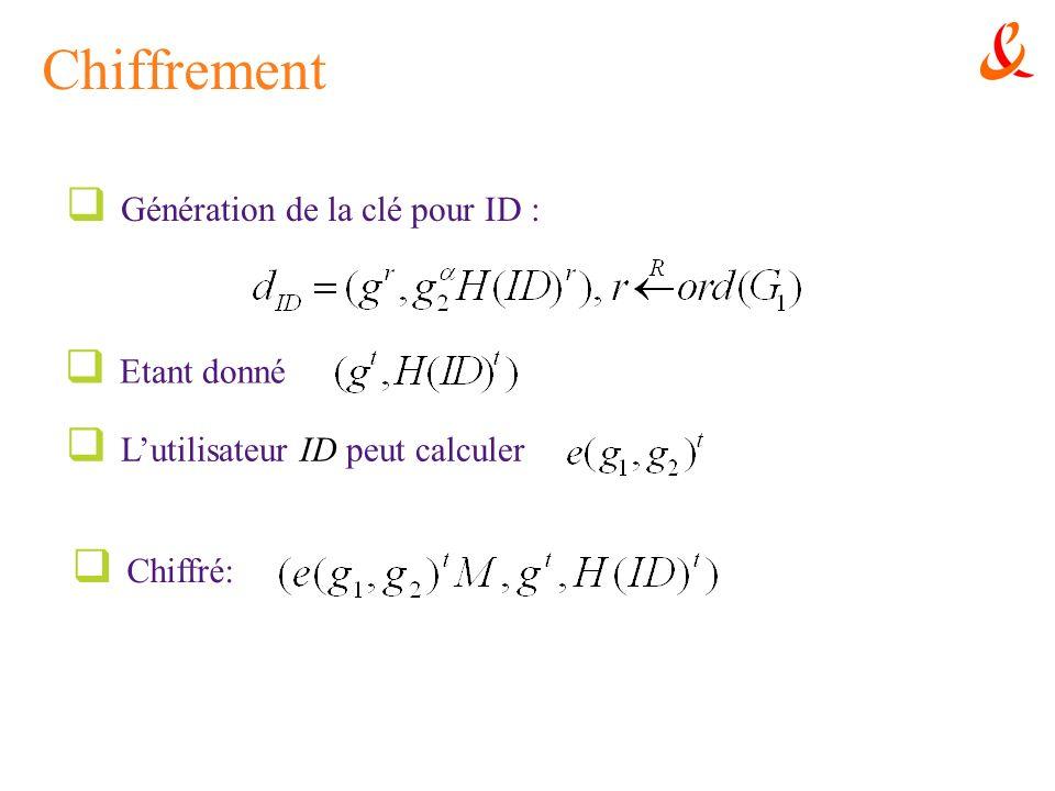 Chiffrement Génération de la clé pour ID : Etant donné Lutilisateur ID peut calculer Chiffré: