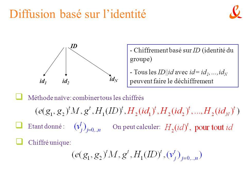 Diffusion basé sur lidentité Méthode naïve: combiner tous les chiffrés ID id 1 id 2 id N Etant donné : On peut calculer: - Chiffrement basé sur ID (id