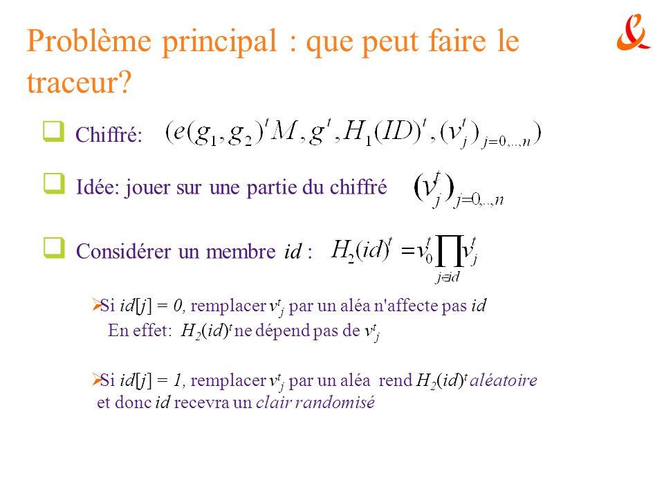 Problème principal : que peut faire le traceur? Idée: jouer sur une partie du chiffré Considérer un membre id : Si id[j] = 0, remplacer v t j par un a