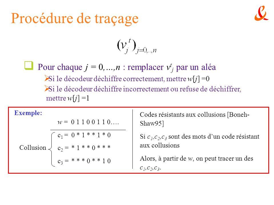 Procédure de traçage Pour chaque j = 0,…,n : remplacer v t j par un aléa Si le décodeur déchiffre correctement, mettre w[j] =0 Si le décodeur déchiffr