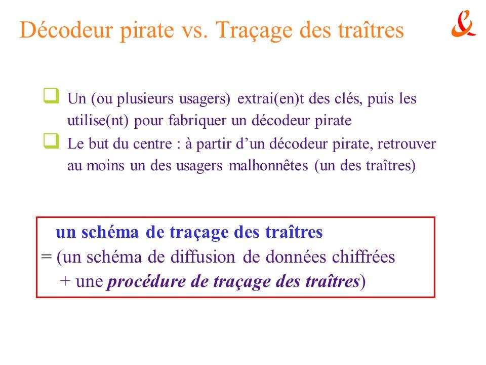 Décodeur pirate vs. Traçage des traîtres Un (ou plusieurs usagers) extrai(en)t des clés, puis les utilise(nt) pour fabriquer un décodeur pirate Le but