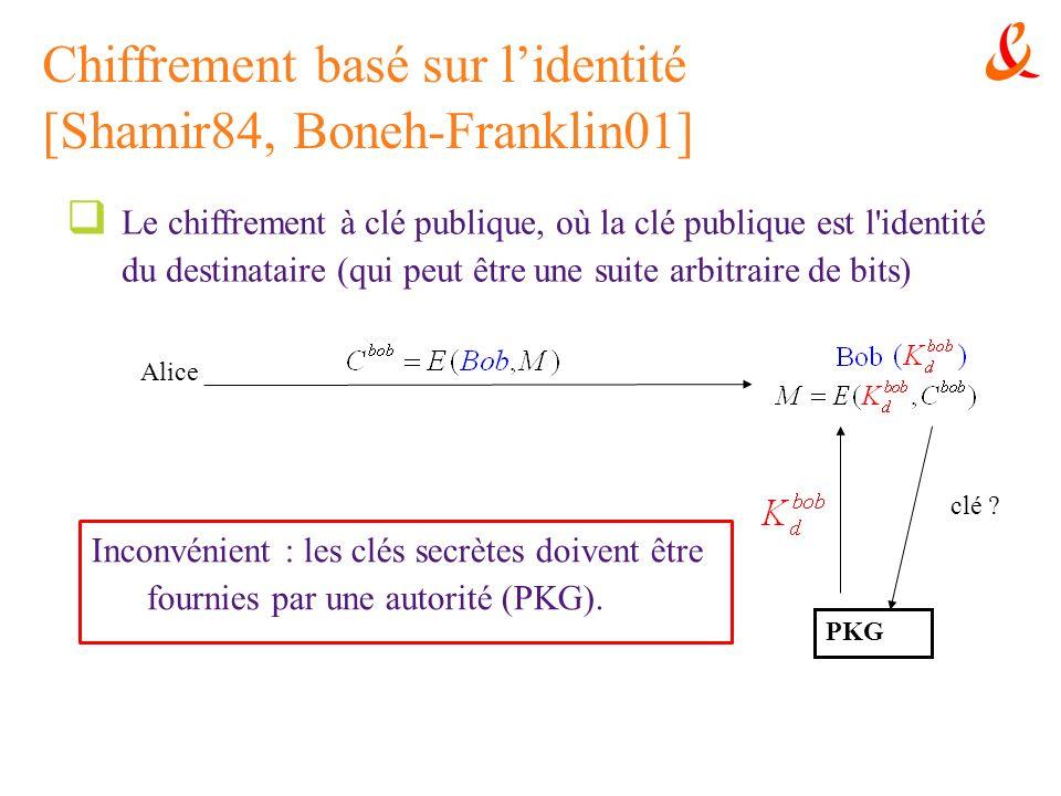 Chiffrement basé sur lidentité [Shamir84, Boneh-Franklin01] Alice Le chiffrement à clé publique, où la clé publique est l'identité du destinataire (qu