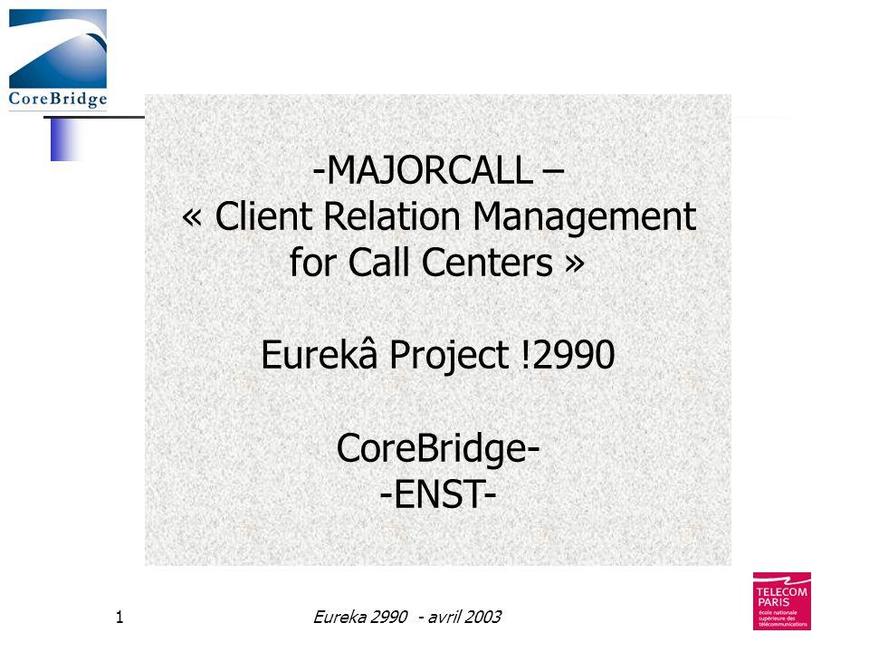 Eureka 2990 - avril 200312 Gvz : reco langue turque Multitel : reconnaissance et synthèse de paroleSOFTWARE 602 : systèmes de messagerie, applications COREBRIDGE : convergence téléphonie informatique...
