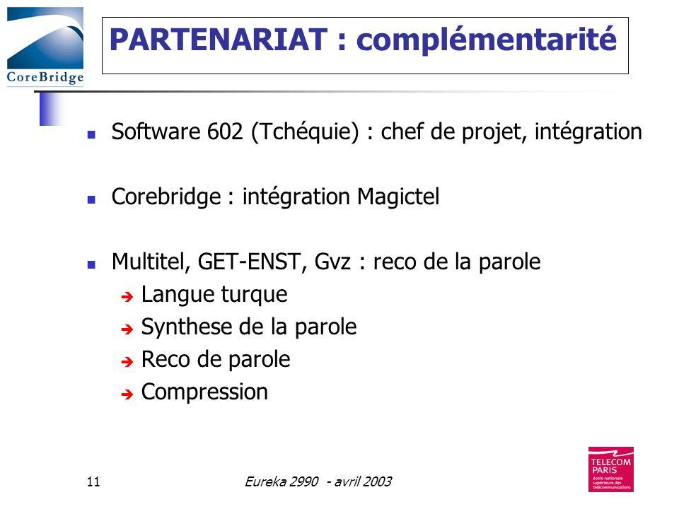 Eureka 2990 - avril 200311 PARTENARIAT : complémentarité Software 602 (Tchéquie) : chef de projet, intégration Corebridge : intégration Magictel Multi