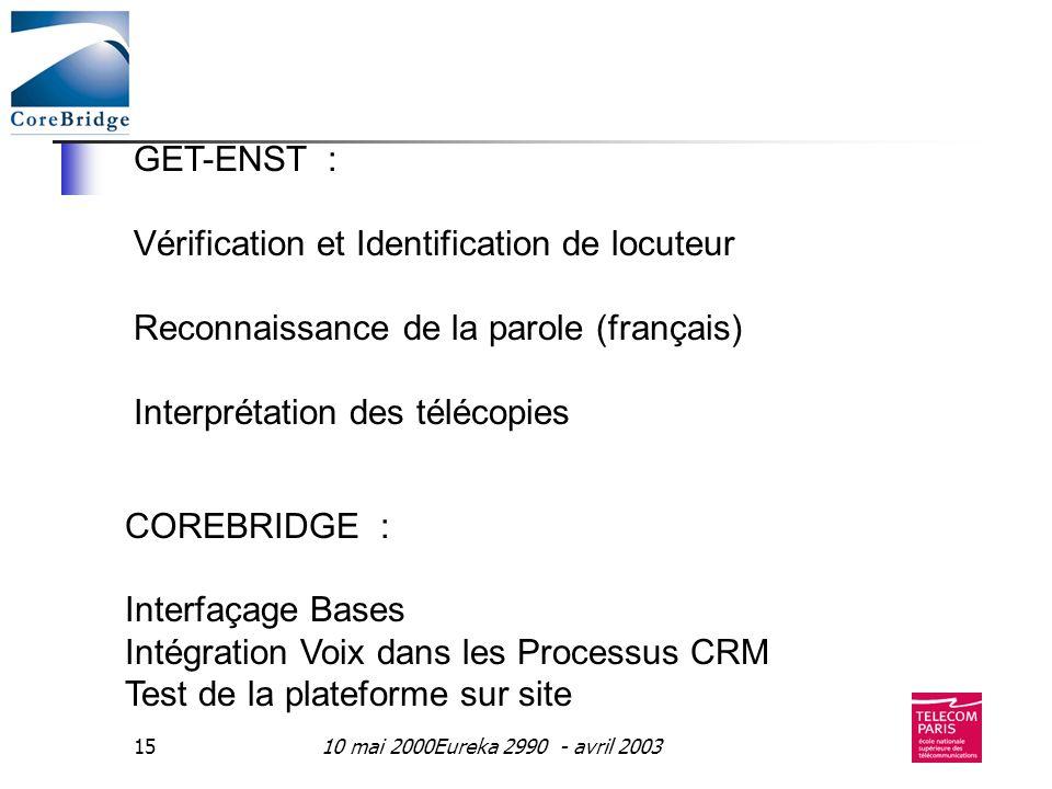 10 mai 2000Eureka 2990 - avril 200315 GET-ENST : Vérification et Identification de locuteur Reconnaissance de la parole (français) Interprétation des