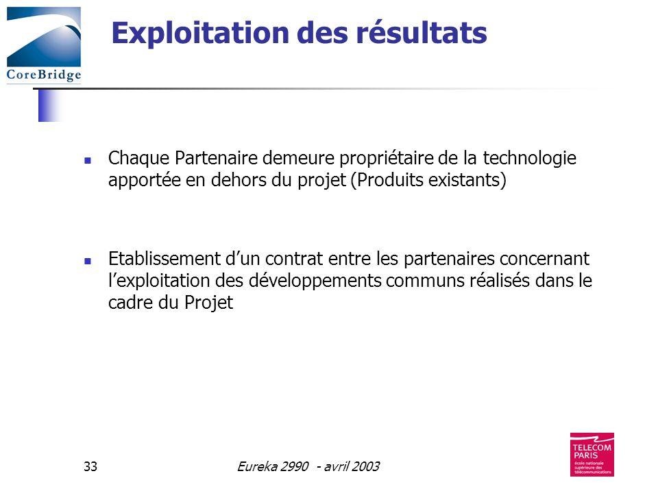 Eureka 2990 - avril 200333 Exploitation des résultats Chaque Partenaire demeure propriétaire de la technologie apportée en dehors du projet (Produits
