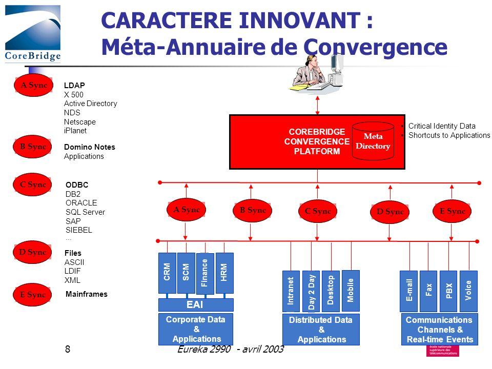 9 France Tchéquie Turquie Belgique COREBRIDGE GET-ENST GVZ Software 602 MULTITEL CONSORTIUM