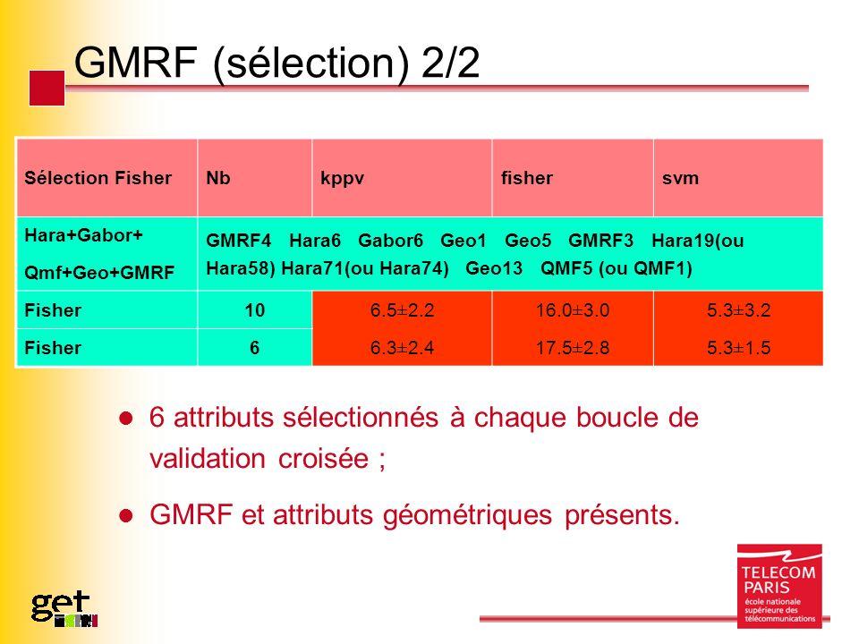 GMRF (sélection) 2/2 Sélection FisherNbkppvfishersvm Hara+Gabor+ Qmf+Geo+GMRF GMRF4 Hara6 Gabor6 Geo1 Geo5 GMRF3 Hara19(ou Hara58) Hara71(ou Hara74) Geo13 QMF5 (ou QMF1) Fisher10 6.5±2.216.0±3.05.3±3.2 Fisher66.3±2.417.5±2.85.3±1.5 6 attributs sélectionnés à chaque boucle de validation croisée ; GMRF et attributs géométriques présents.