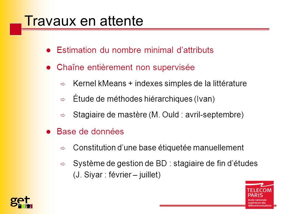 Travaux en attente Estimation du nombre minimal dattributs Chaîne entièrement non supervisée Kernel kMeans + indexes simples de la littérature Étude de méthodes hiérarchiques (Ivan) Stagiaire de mastère (M.