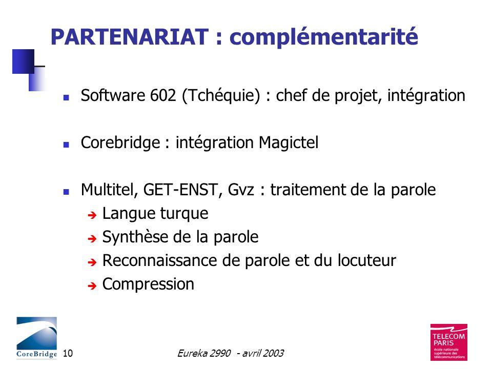 Eureka 2990 - avril 200310 PARTENARIAT : complémentarité Software 602 (Tchéquie) : chef de projet, intégration Corebridge : intégration Magictel Multi