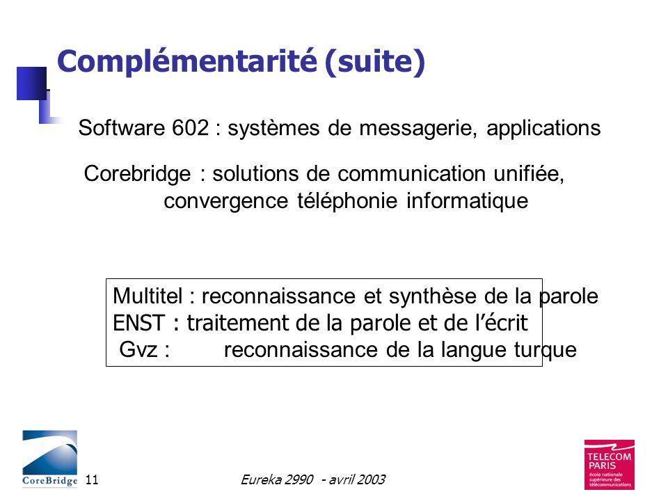 Eureka 2990 - avril 200311 Multitel : reconnaissance et synthèse de la parole ENST : traitement de la parole et de lécrit Gvz :reconnaissance de la la