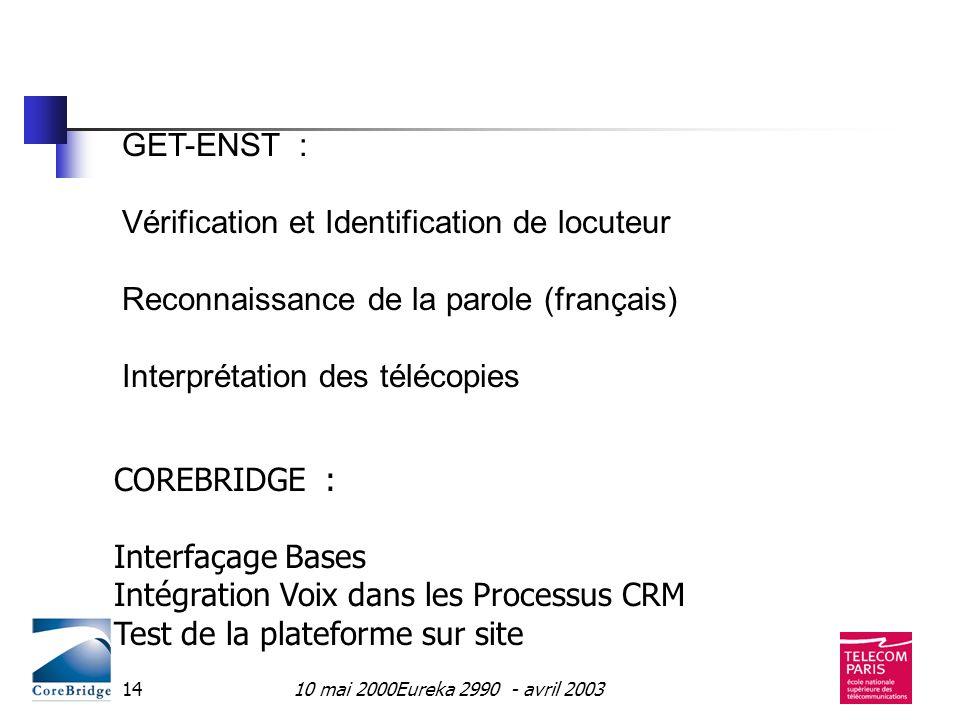 10 mai 2000Eureka 2990 - avril 200314 GET-ENST : Vérification et Identification de locuteur Reconnaissance de la parole (français) Interprétation des