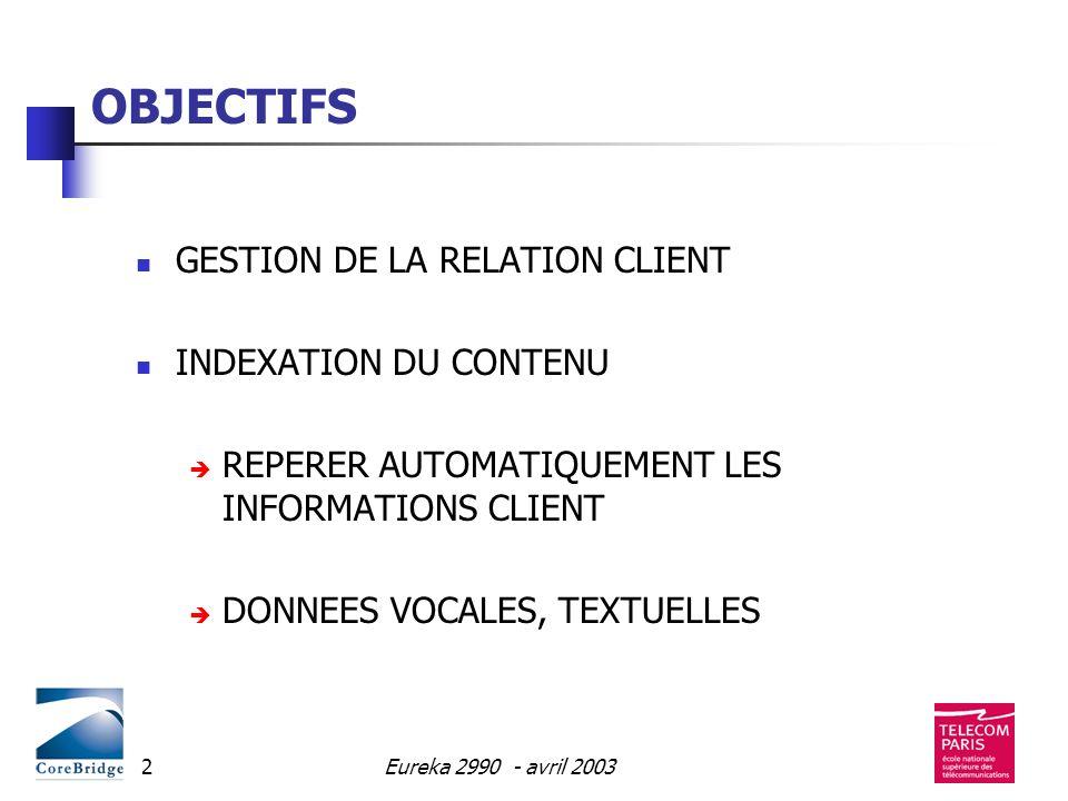 Eureka 2990 - avril 20032 GESTION DE LA RELATION CLIENT INDEXATION DU CONTENU REPERER AUTOMATIQUEMENT LES INFORMATIONS CLIENT DONNEES VOCALES, TEXTUEL