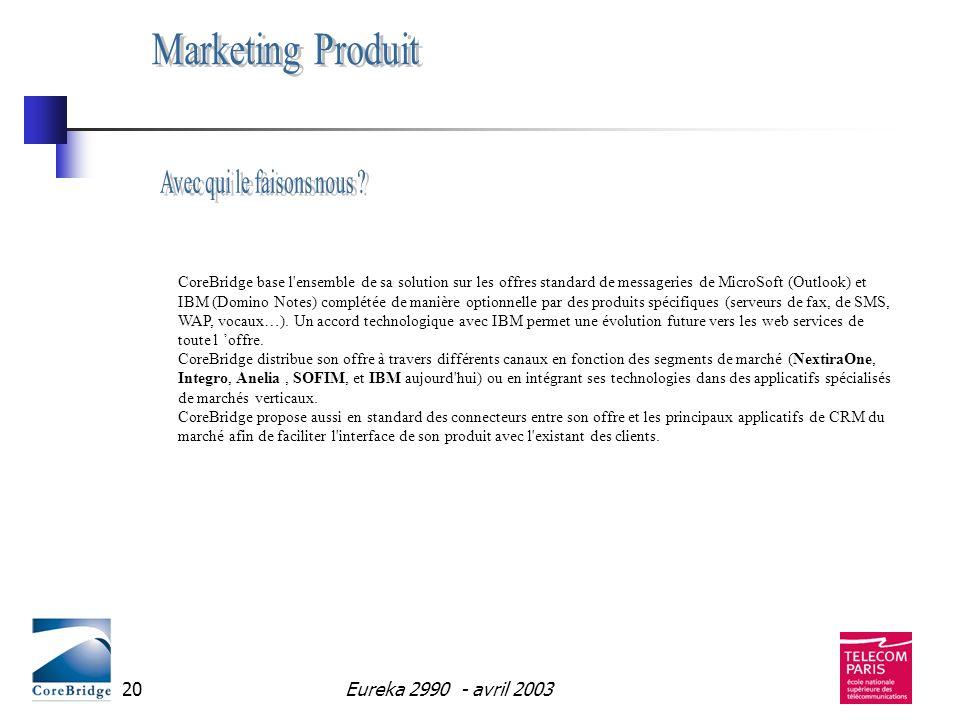 Eureka 2990 - avril 200320 CoreBridge base l'ensemble de sa solution sur les offres standard de messageries de MicroSoft (Outlook) et IBM (Domino Note