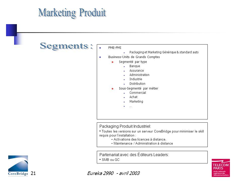 Eureka 2990 - avril 200321 PME-PMI Packaging et Marketing Générique & standard auto Business-Units de Grands Comptes Segmenté par type Banque Assuranc