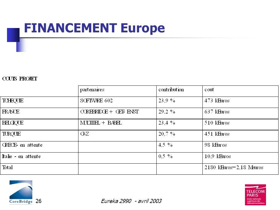 Eureka 2990 - avril 200326 FINANCEMENT Europe