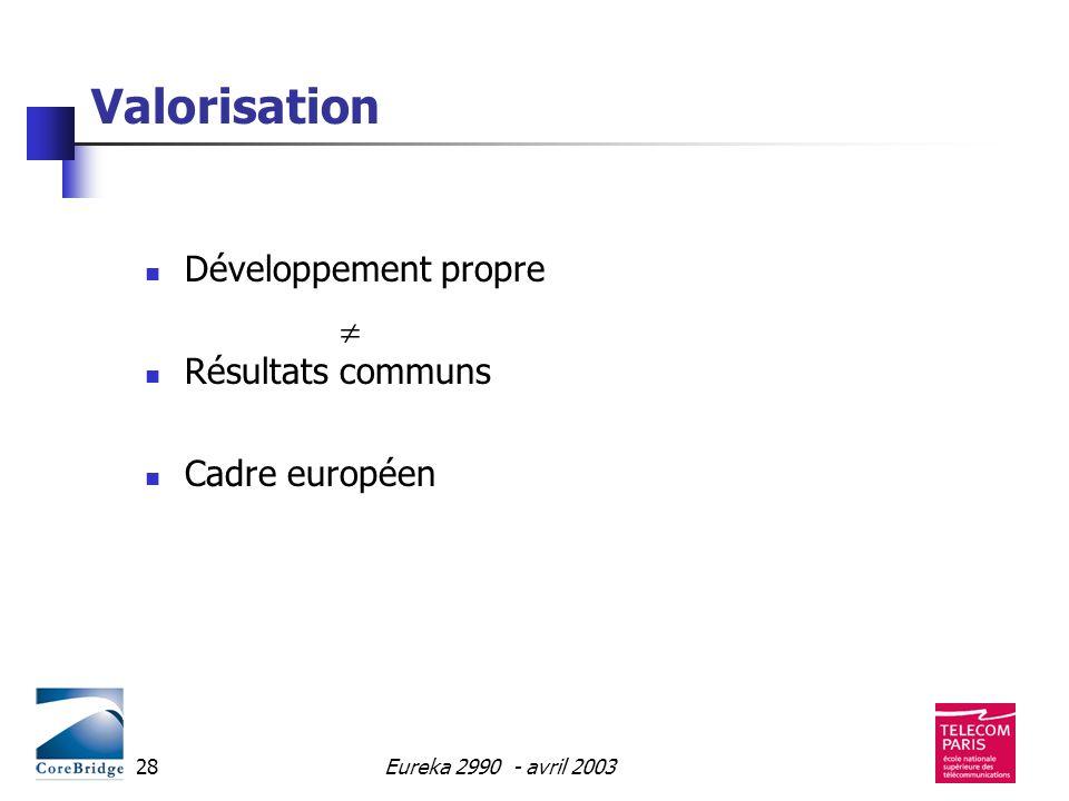 Eureka 2990 - avril 200328 Valorisation Développement propre Résultats communs Cadre européen