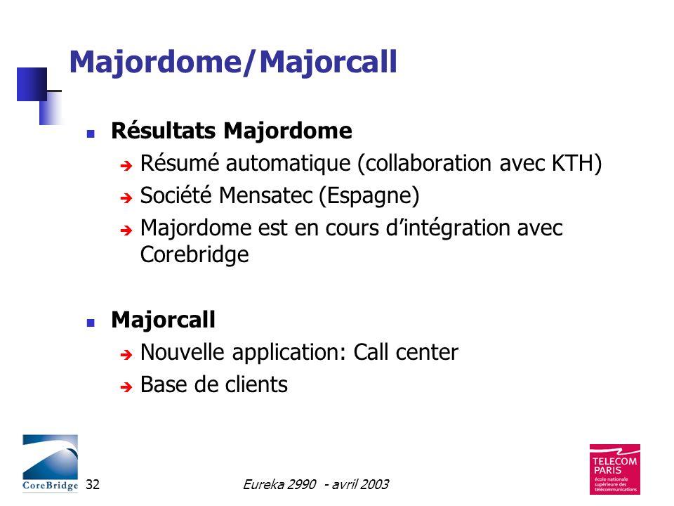 Eureka 2990 - avril 200332 Majordome/Majorcall Résultats Majordome Résumé automatique (collaboration avec KTH) Société Mensatec (Espagne) Majordome es