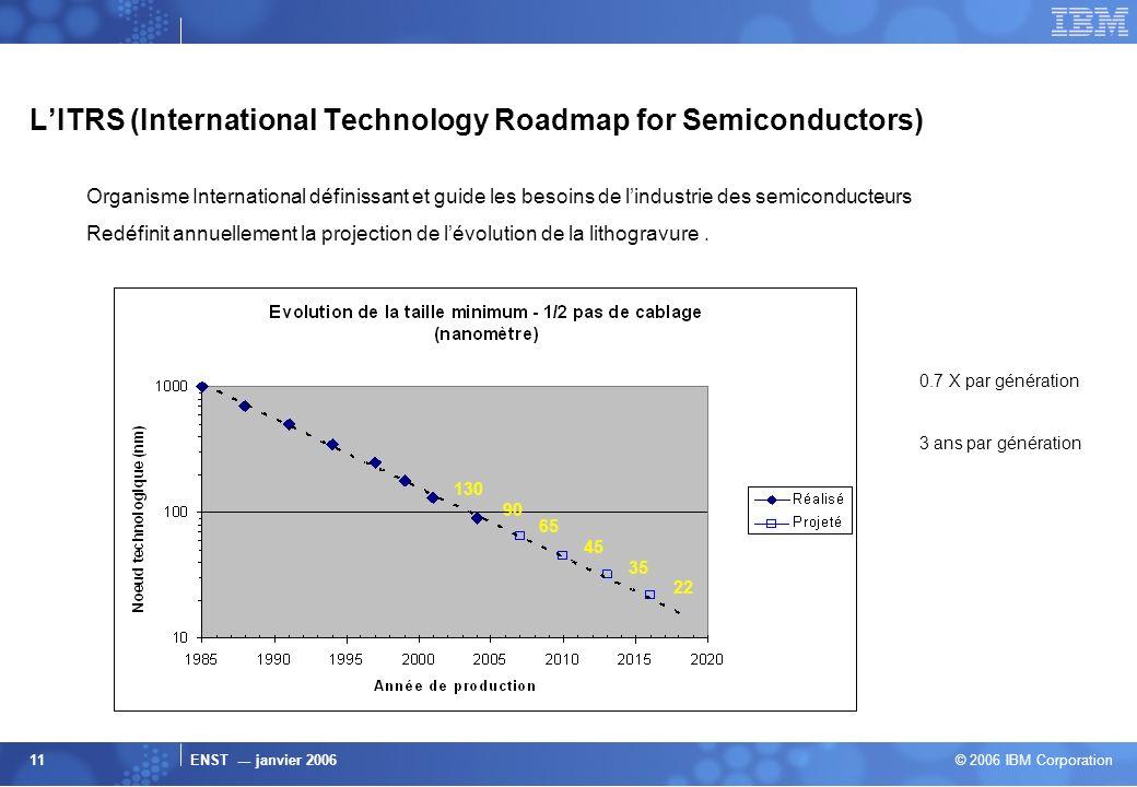 ENST --- janvier 2006 © 2006 IBM Corporation 11 LITRS (International Technology Roadmap for Semiconductors) Organisme International définissant et gui