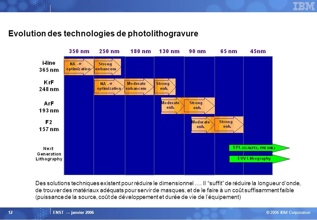 ENST --- janvier 2006 © 2006 IBM Corporation 12 Evolution des technologies de photolithogravure Des solutions techniques existent pour réduire le dime