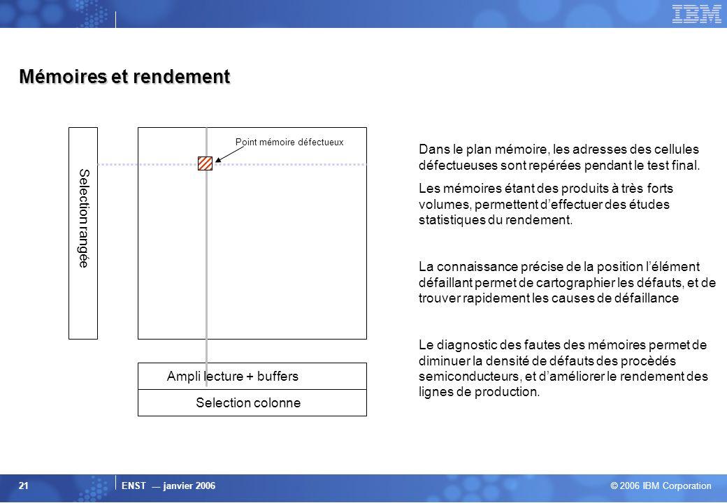 ENST --- janvier 2006 © 2006 IBM Corporation 21 Mémoires et rendement Selection colonne Selection rangée Ampli lecture + buffers Dans le plan mémoire,