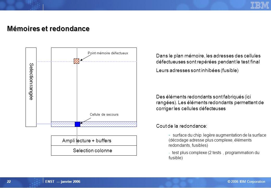 ENST --- janvier 2006 © 2006 IBM Corporation 22 Mémoires et redondance Selection colonne Selection rangée Ampli lecture + buffers Dans le plan mémoire