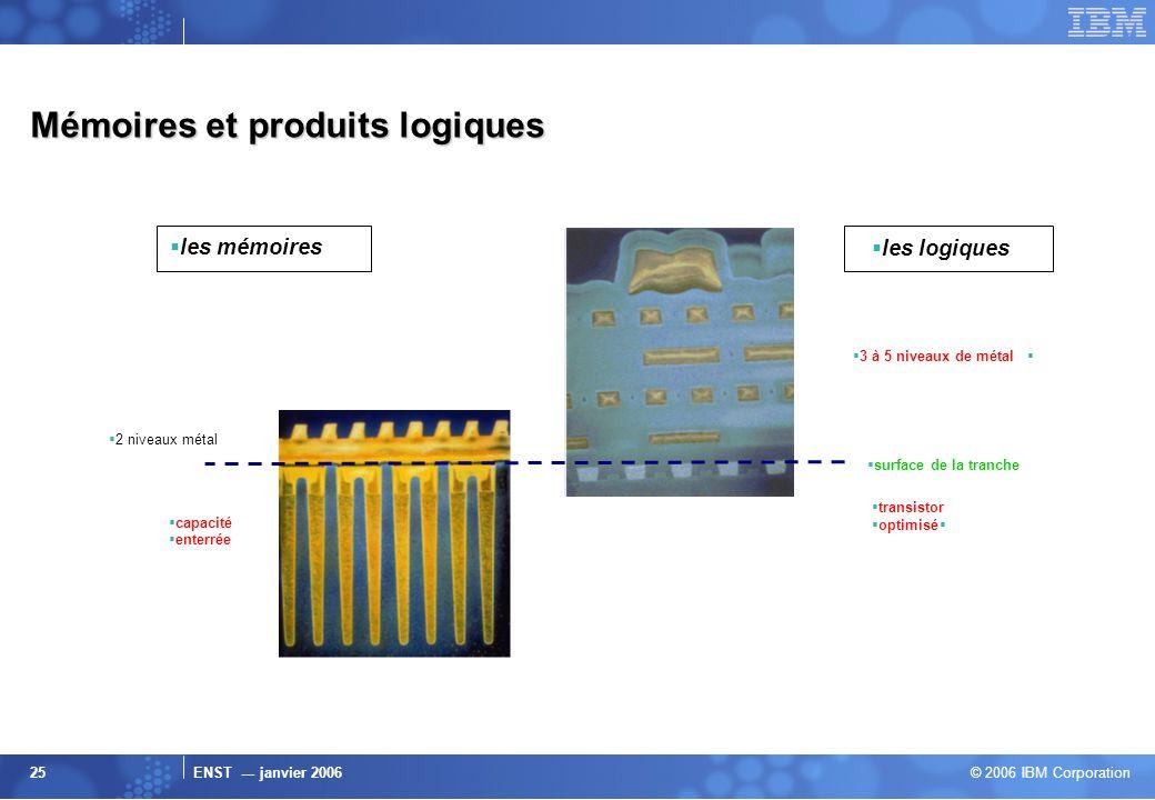 ENST --- janvier 2006 © 2006 IBM Corporation 25 Mémoires et produits logiques 3 à 5 niveaux de métal 2 niveaux métal les mémoires les logiques transis
