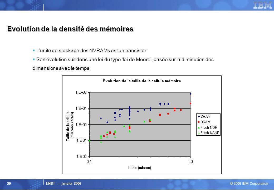 ENST --- janvier 2006 © 2006 IBM Corporation 29 Evolution de la densité des mémoires Lunité de stockage des NVRAMs est un transistor Son évolution sui
