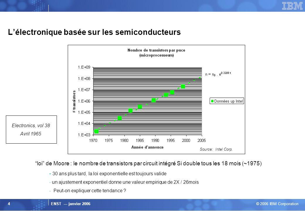 ENST --- janvier 2006 © 2006 IBM Corporation 4 Lélectronique basée sur les semiconducteurs loi de Moore : le nombre de transistors par circuit intégré
