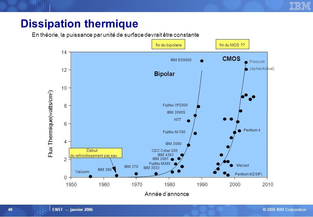 ENST --- janvier 2006 © 2006 IBM Corporation 40 Dissipation thermique Année dannonce 1950196019701980199020002010 Flux Thermique(watts/cm 2 ) 0 2 4 6