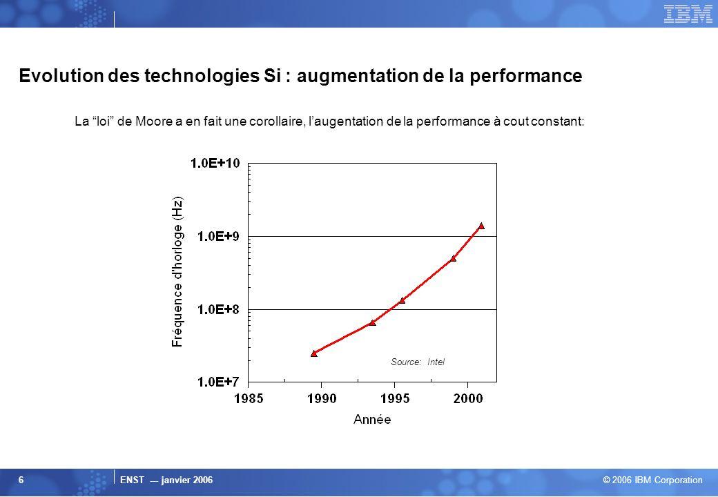 ENST --- janvier 2006 © 2006 IBM Corporation 6 Evolution des technologies Si : augmentation de la performance La loi de Moore a en fait une corollaire