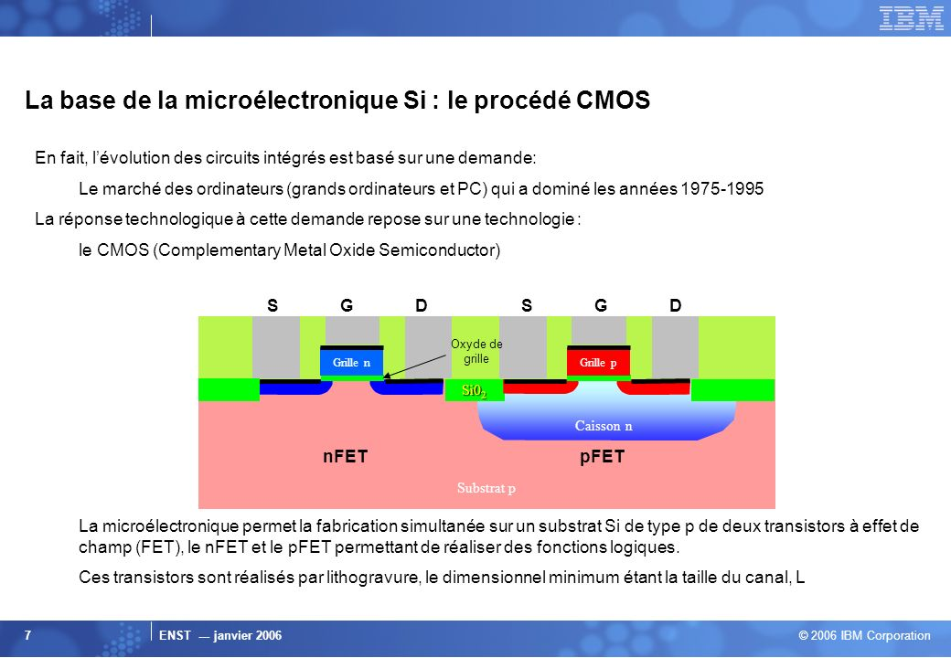 ENST --- janvier 2006 © 2006 IBM Corporation 7 La base de la microélectronique Si : le procédé CMOS En fait, lévolution des circuits intégrés est basé
