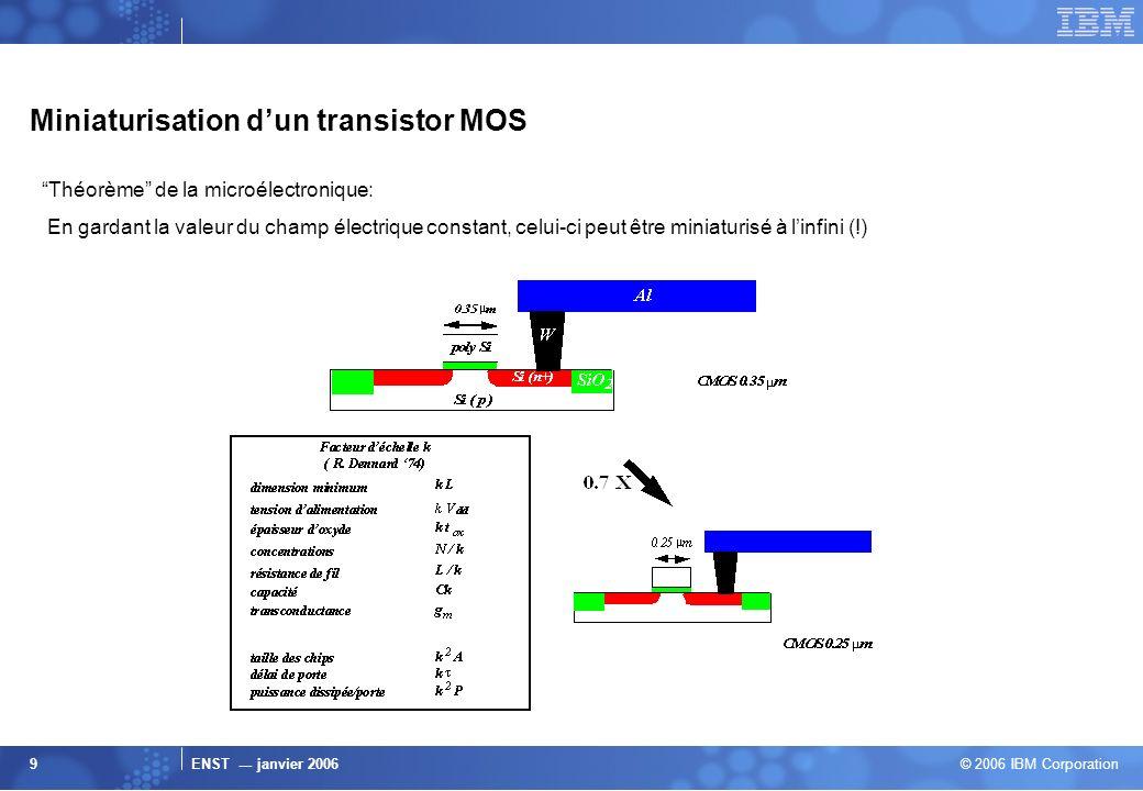 ENST --- janvier 2006 © 2006 IBM Corporation 9 Miniaturisation dun transistor MOS Théorème de la microélectronique: En gardant la valeur du champ élec