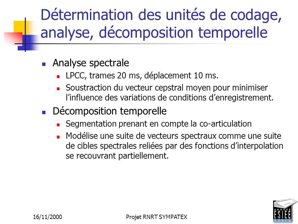 16/11/2000Projet RNRT SYMPATEX11 Détermination des unités de codage, analyse, décomposition temporelle Analyse spectrale LPCC, trames 20 ms, déplaceme