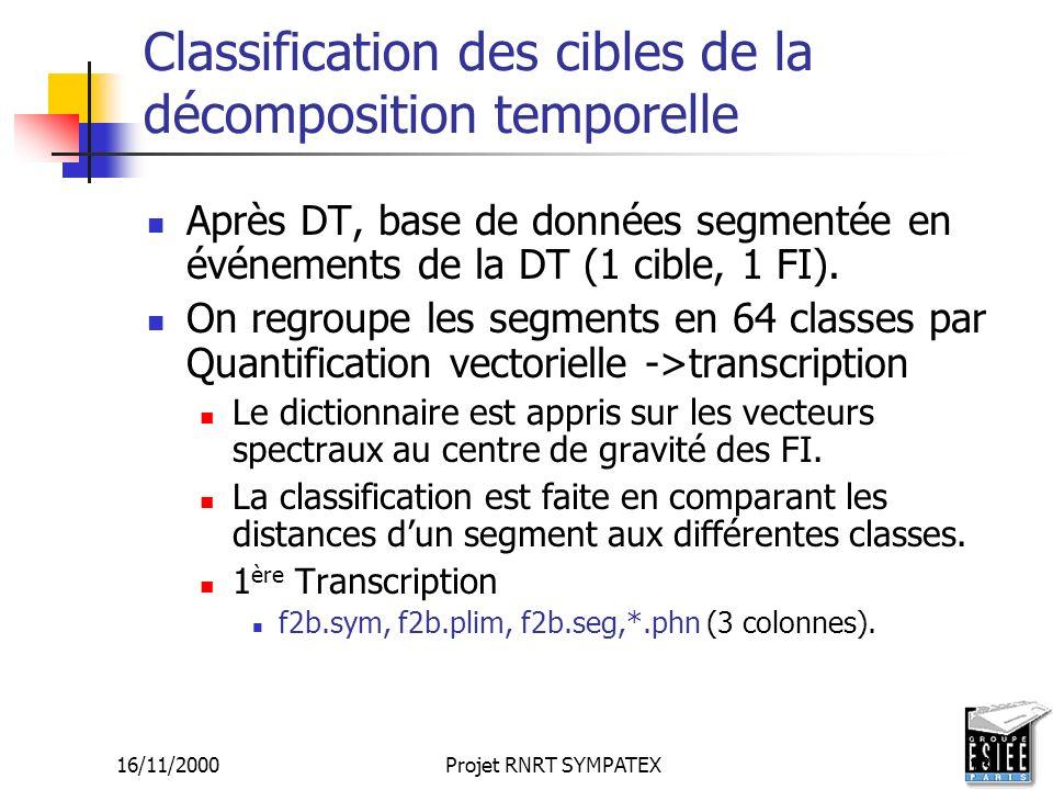 16/11/2000Projet RNRT SYMPATEX13 Classification des cibles de la décomposition temporelle Après DT, base de données segmentée en événements de la DT (