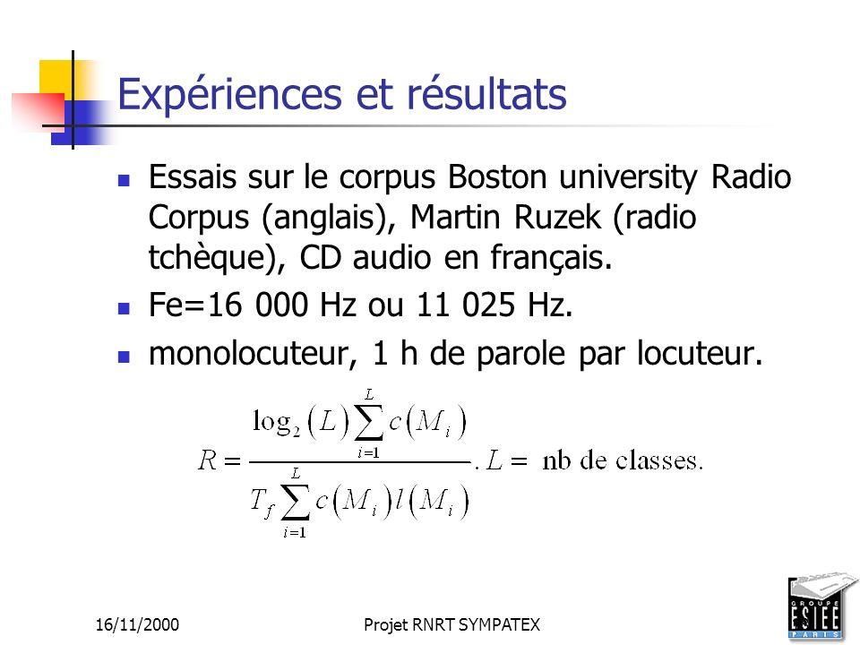 16/11/2000Projet RNRT SYMPATEX18 Expériences et résultats Essais sur le corpus Boston university Radio Corpus (anglais), Martin Ruzek (radio tchèque),