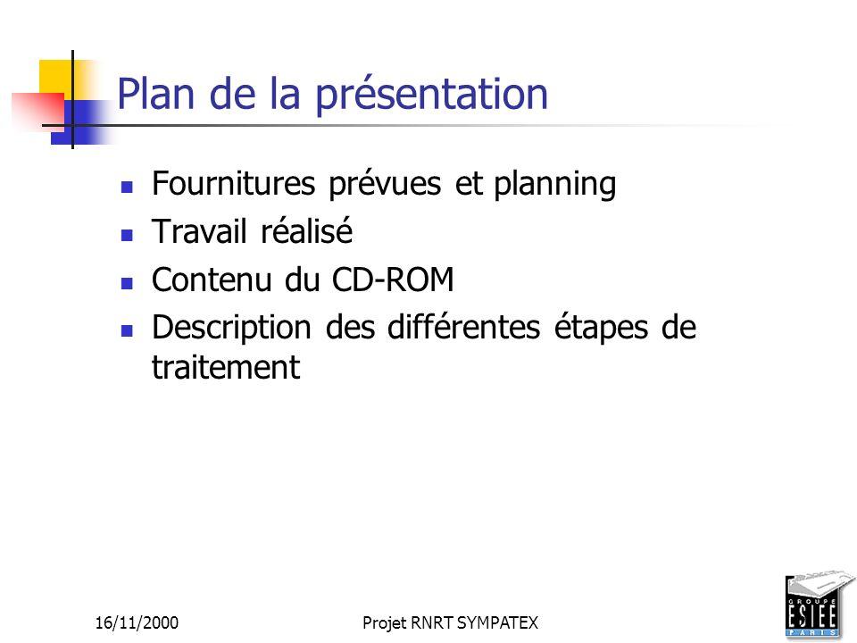 16/11/2000Projet RNRT SYMPATEX2 Plan de la présentation Fournitures prévues et planning Travail réalisé Contenu du CD-ROM Description des différentes