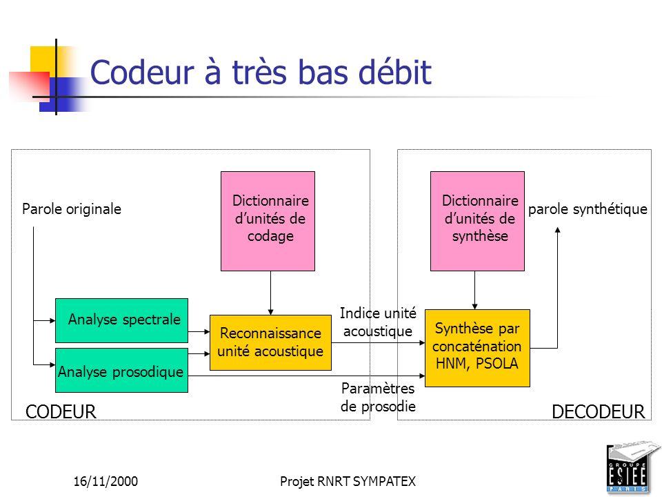 16/11/2000Projet RNRT SYMPATEX8 Codeur à très bas débit Dictionnaire dunités de synthèse Dictionnaire dunités de codage Analyse spectrale Analyse pros
