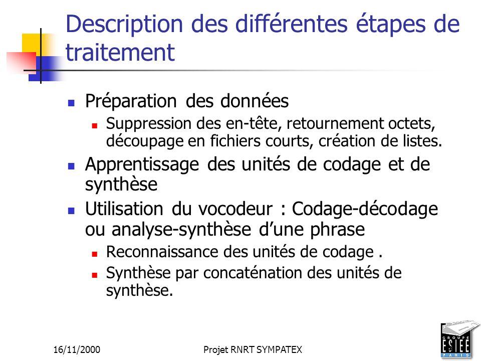 16/11/2000Projet RNRT SYMPATEX9 Description des différentes étapes de traitement Préparation des données Suppression des en-tête, retournement octets,