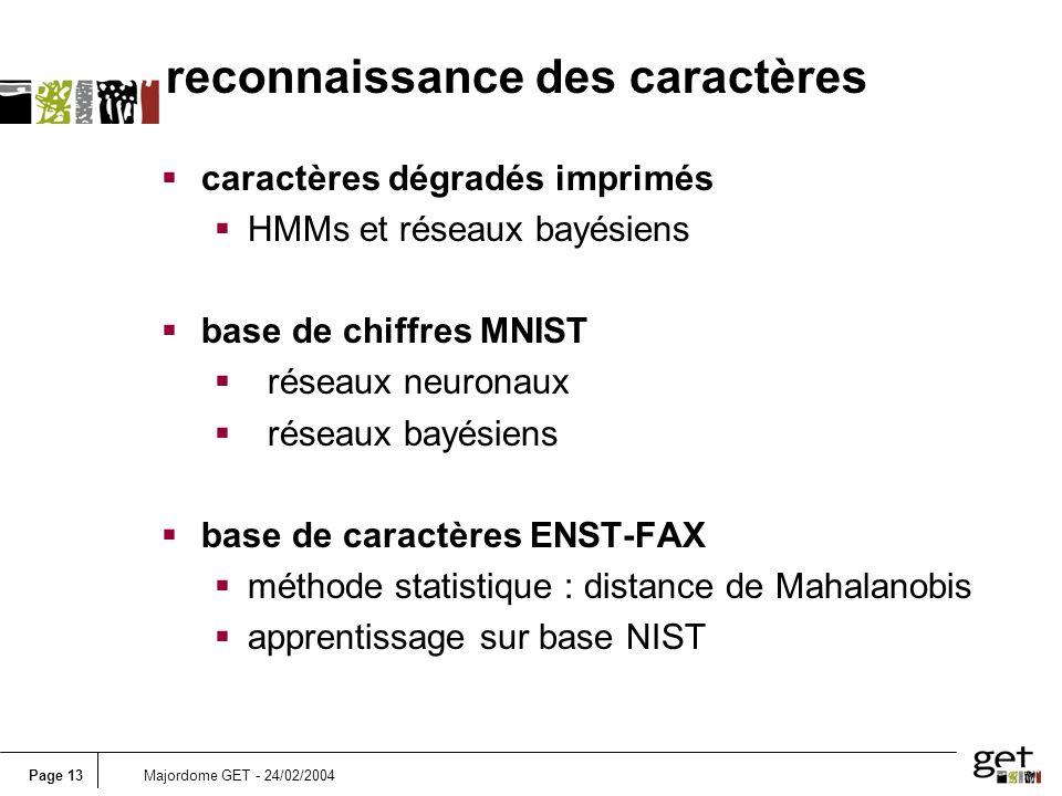 Page 13Majordome GET - 24/02/2004 reconnaissance des caractères caractères dégradés imprimés HMMs et réseaux bayésiens base de chiffres MNIST réseaux