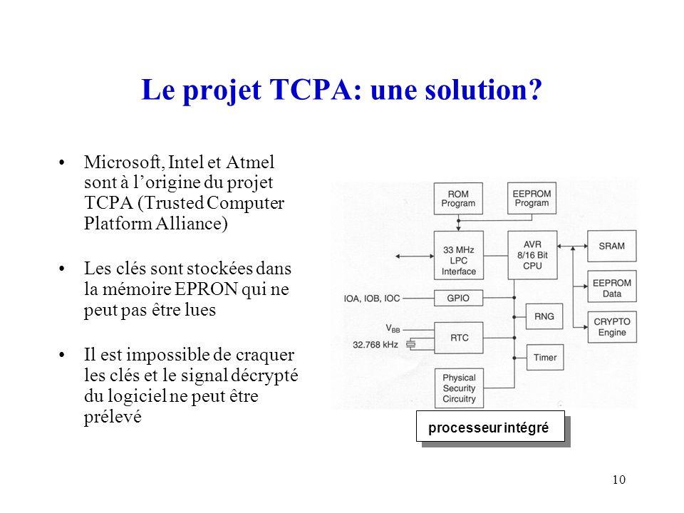 10 Le projet TCPA: une solution? Microsoft, Intel et Atmel sont à lorigine du projet TCPA (Trusted Computer Platform Alliance) Les clés sont stockées