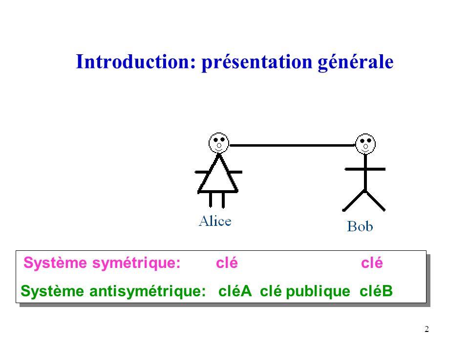 2 Introduction: présentation générale Système symétrique: clé clé Système antisymétrique: cléA clé publique cléB Système symétrique: clé clé Système a