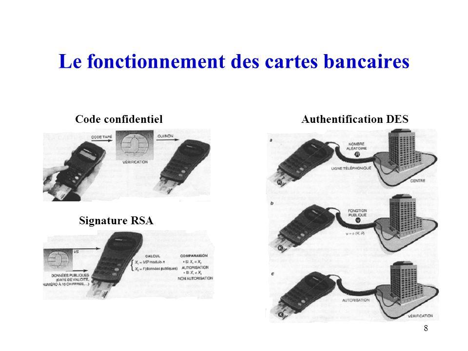 8 Le fonctionnement des cartes bancaires Code confidentiel Signature RSA Authentification DES